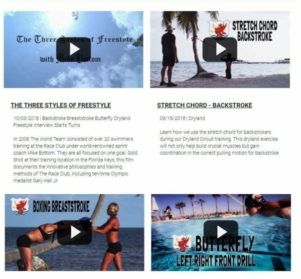Swimming Training Programs