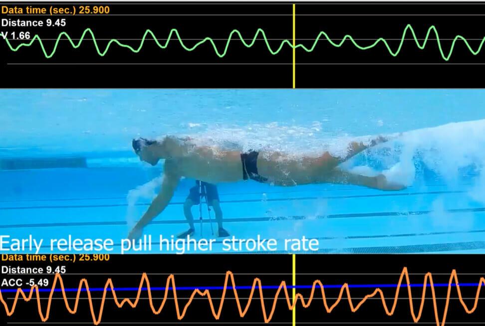 distance per stroke vs stroke rate